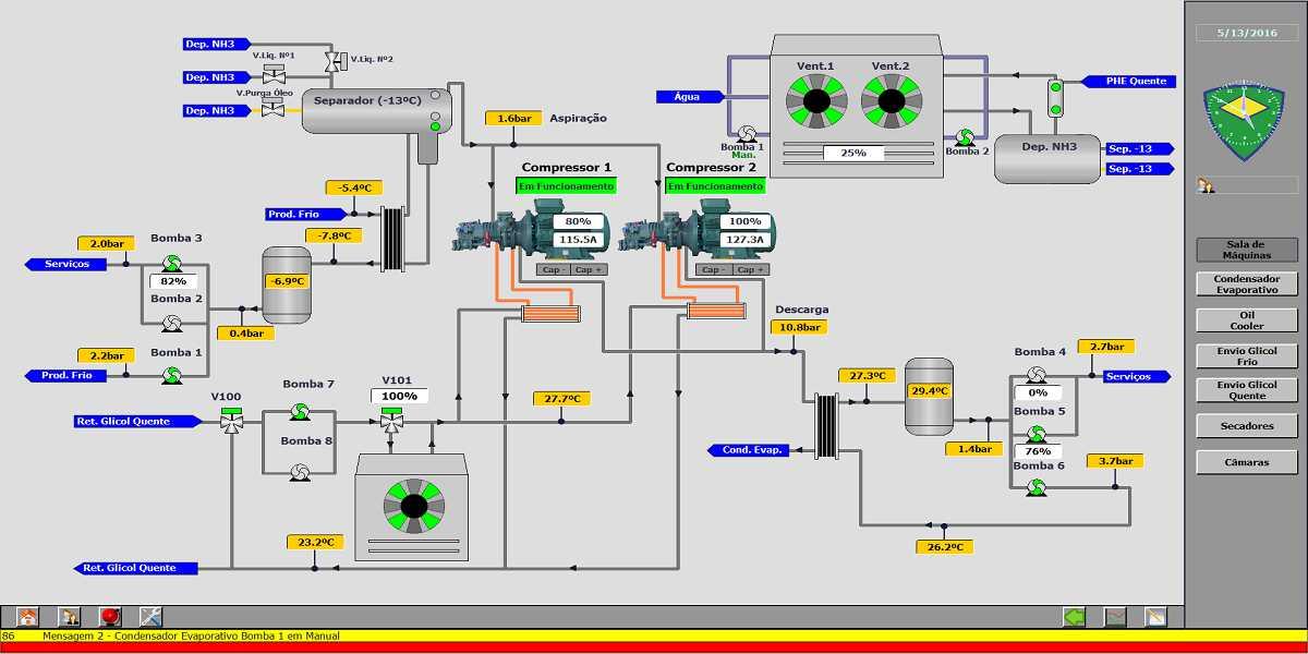 software-industrial-1