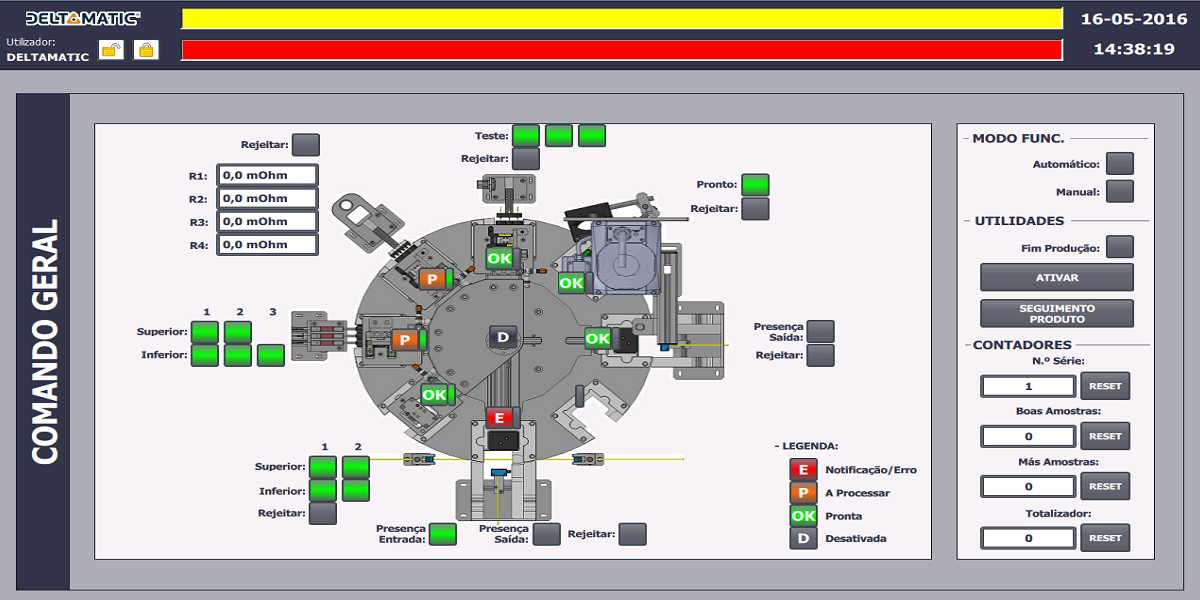 software-industrial-2